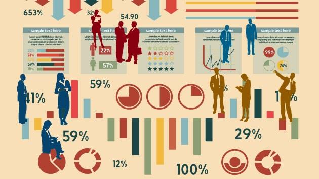 5-metrics-that-really-matter